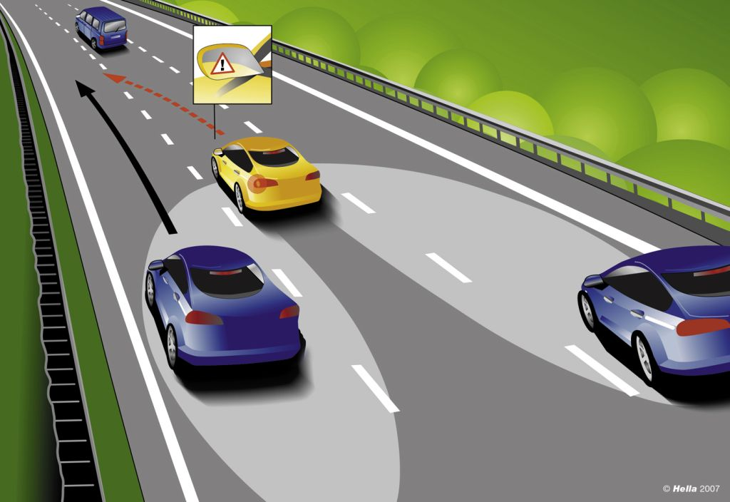Lane Keeping Assist Systems