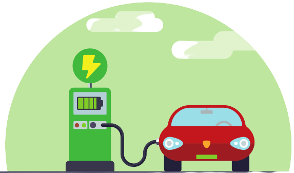 Features and Future of Electric Vehicles